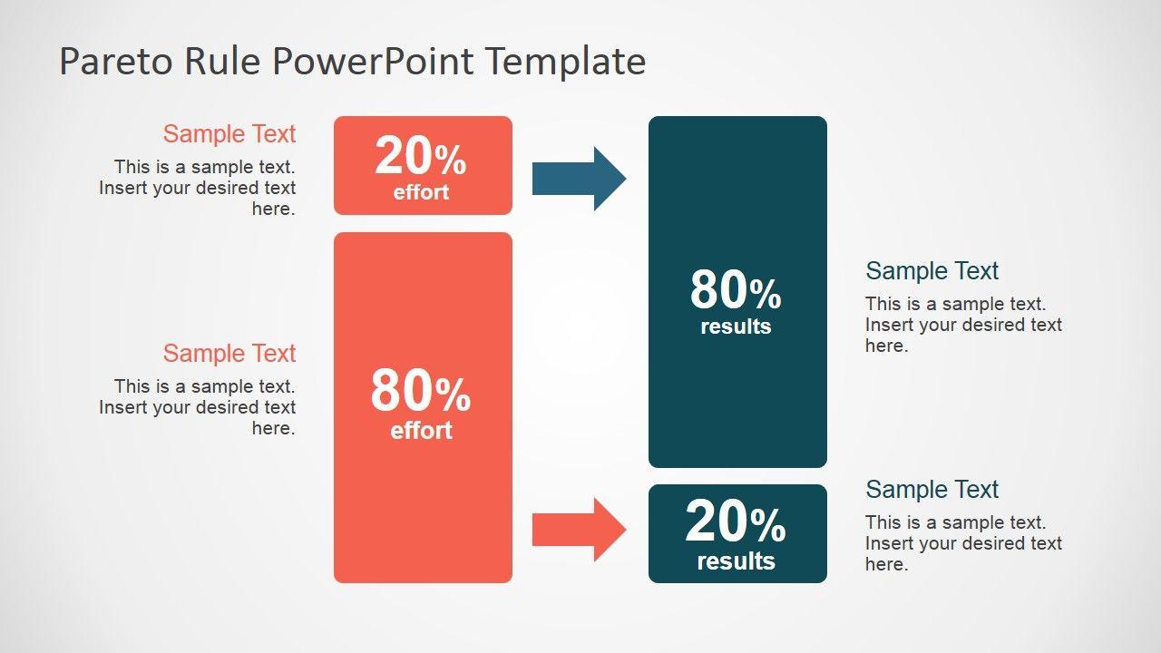 Pareto Principle Powerpoint Template With Images Pareto Principle