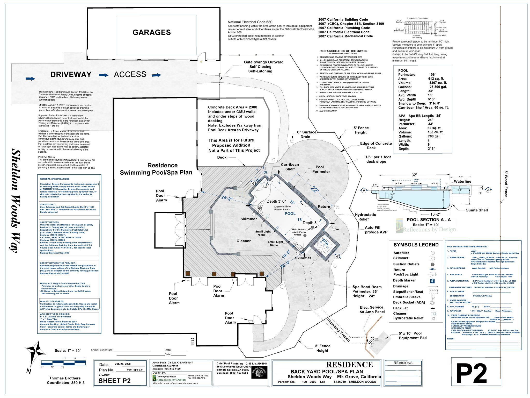 swimming pool blueprints