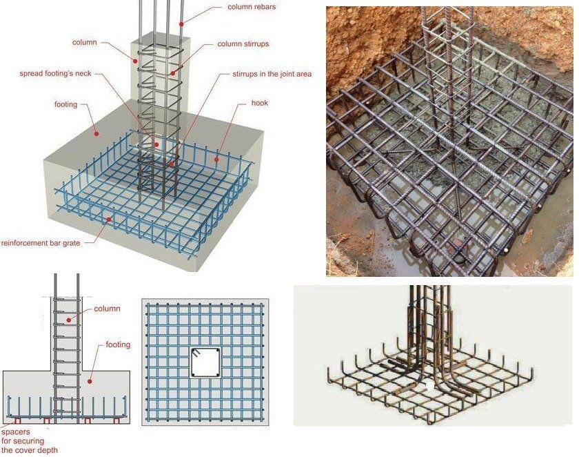 Pin On Construccion Arq