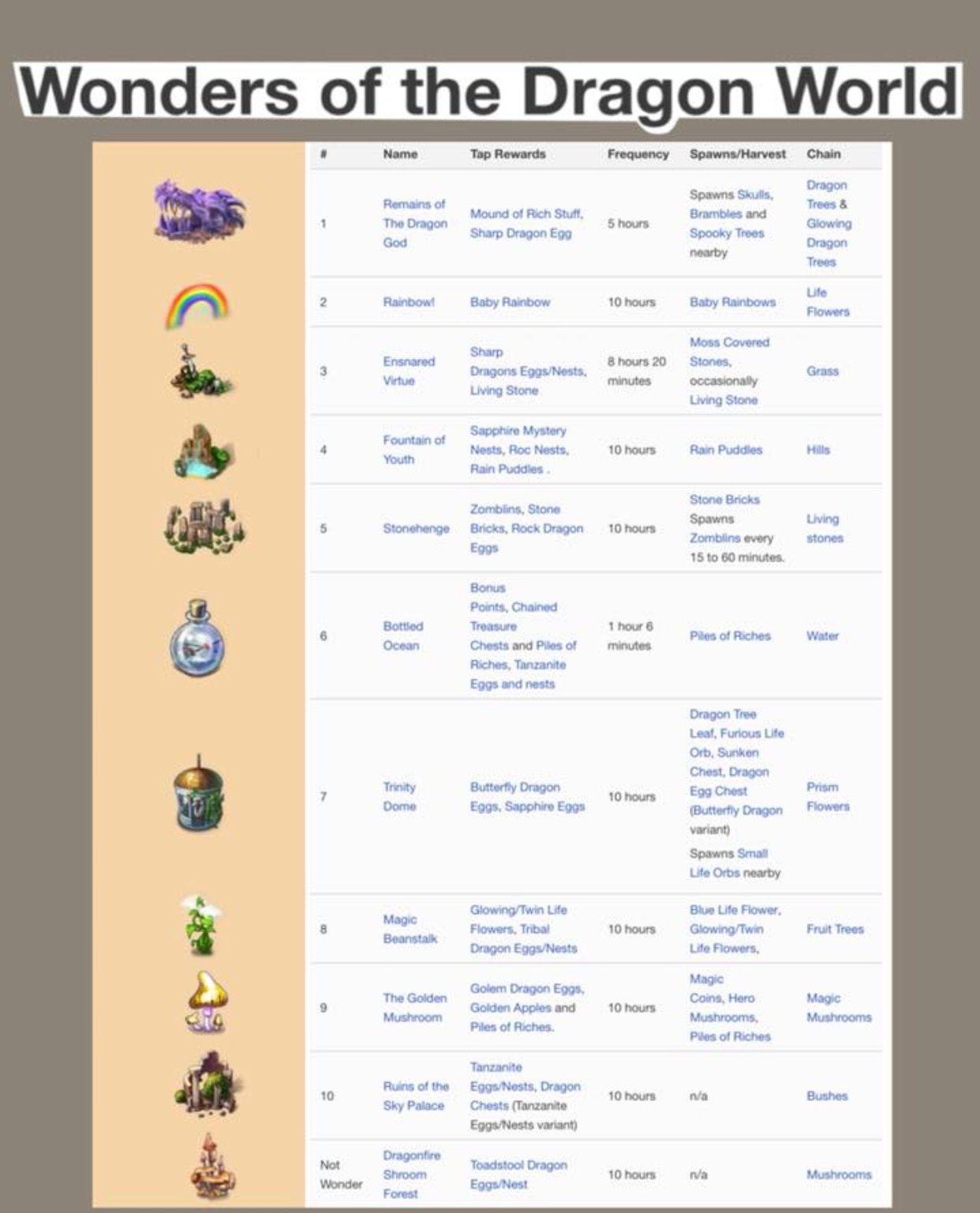 27++ Golden dragon game room information