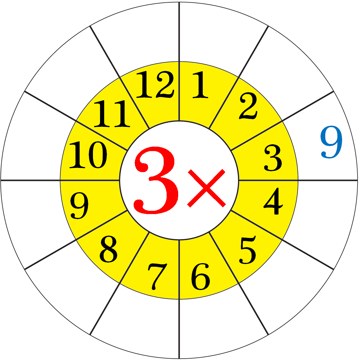 Worksheet On Multiplication Table Of 3