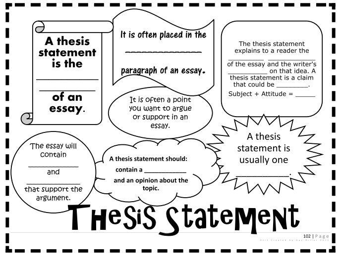 Thesis generator worksheet