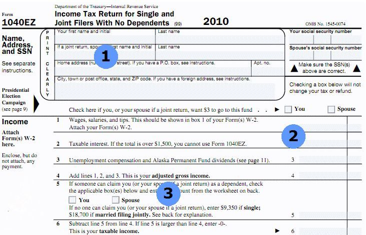 1040ez personal finance 101 financial forms explained get a quick