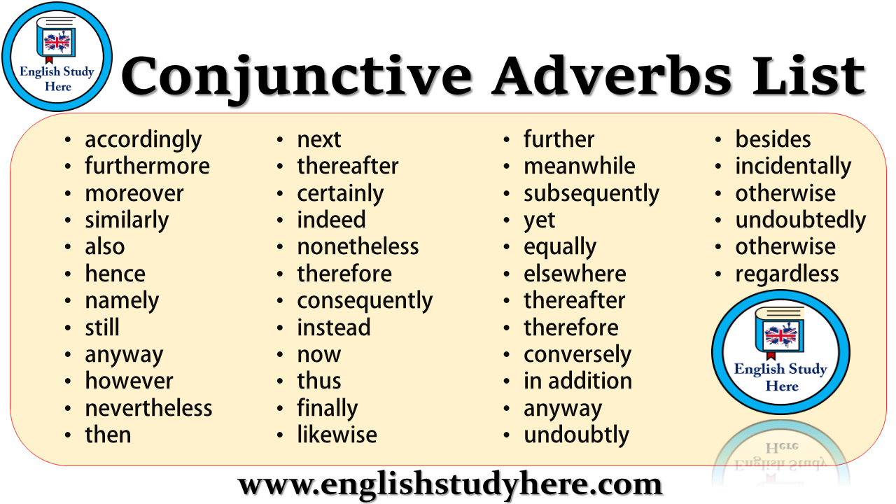 medium resolution of Conjunctive Adverbs List - English Study Here   Conjunctive adverb