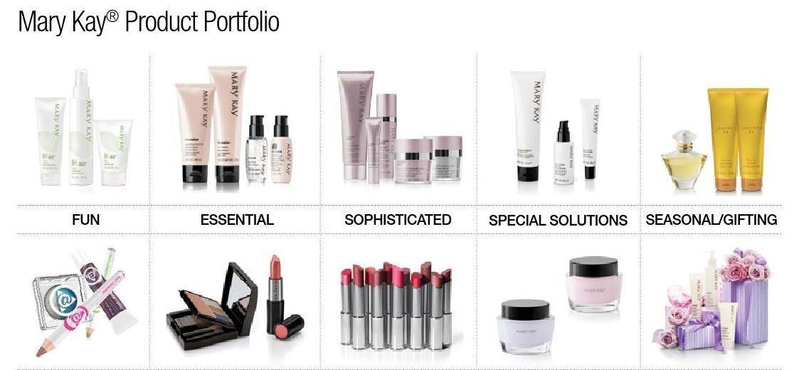 #ClippedOnIssuu from Discover The Beauty Of Mary Kay FI
