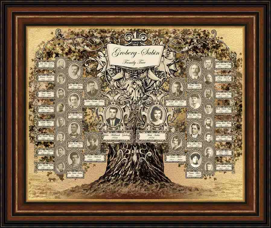 Family Tree Design Ideas 30 family picture frame wall ideas Beautiful Family Tree Display The Gold Tapestry Suits Any Family History Chart