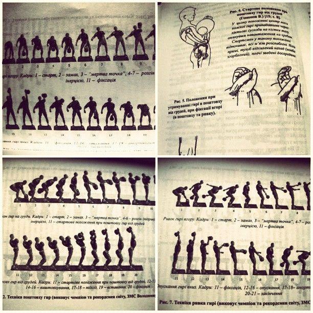 Old Russian Kettlebell Sport Training Manual.