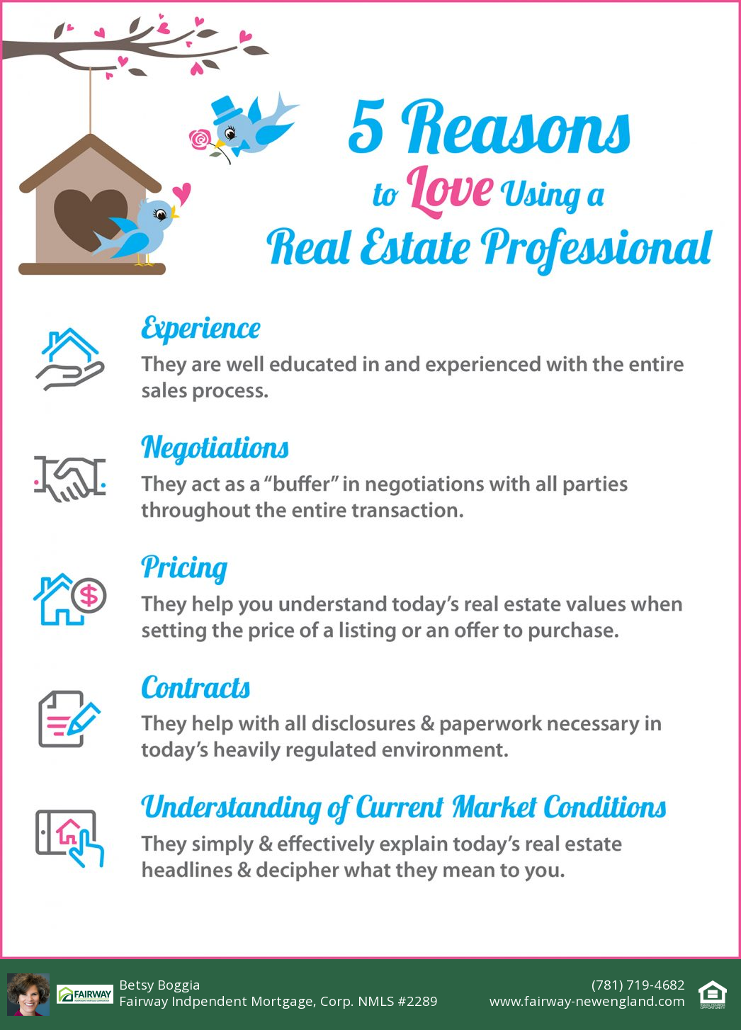 Hiring a real estate professional to guide you through the ...