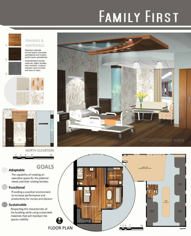 Nice IPFW VCD Interior Design Students Brittany Bellam And Phillicia Overmeyer  Win Honorable Mention, Interior Design Educators Council (IDEC), 2015  Student ...