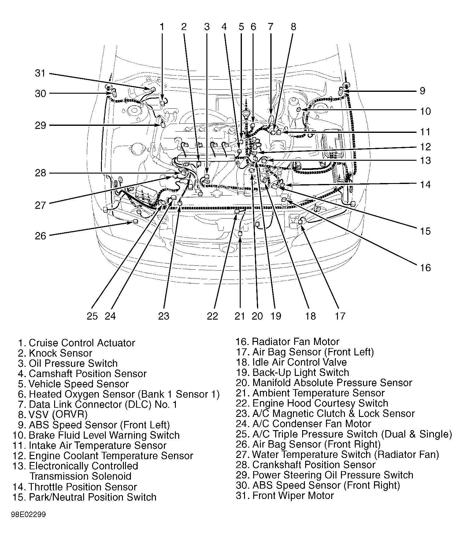 1999 Toyota Camry Engine Diagram