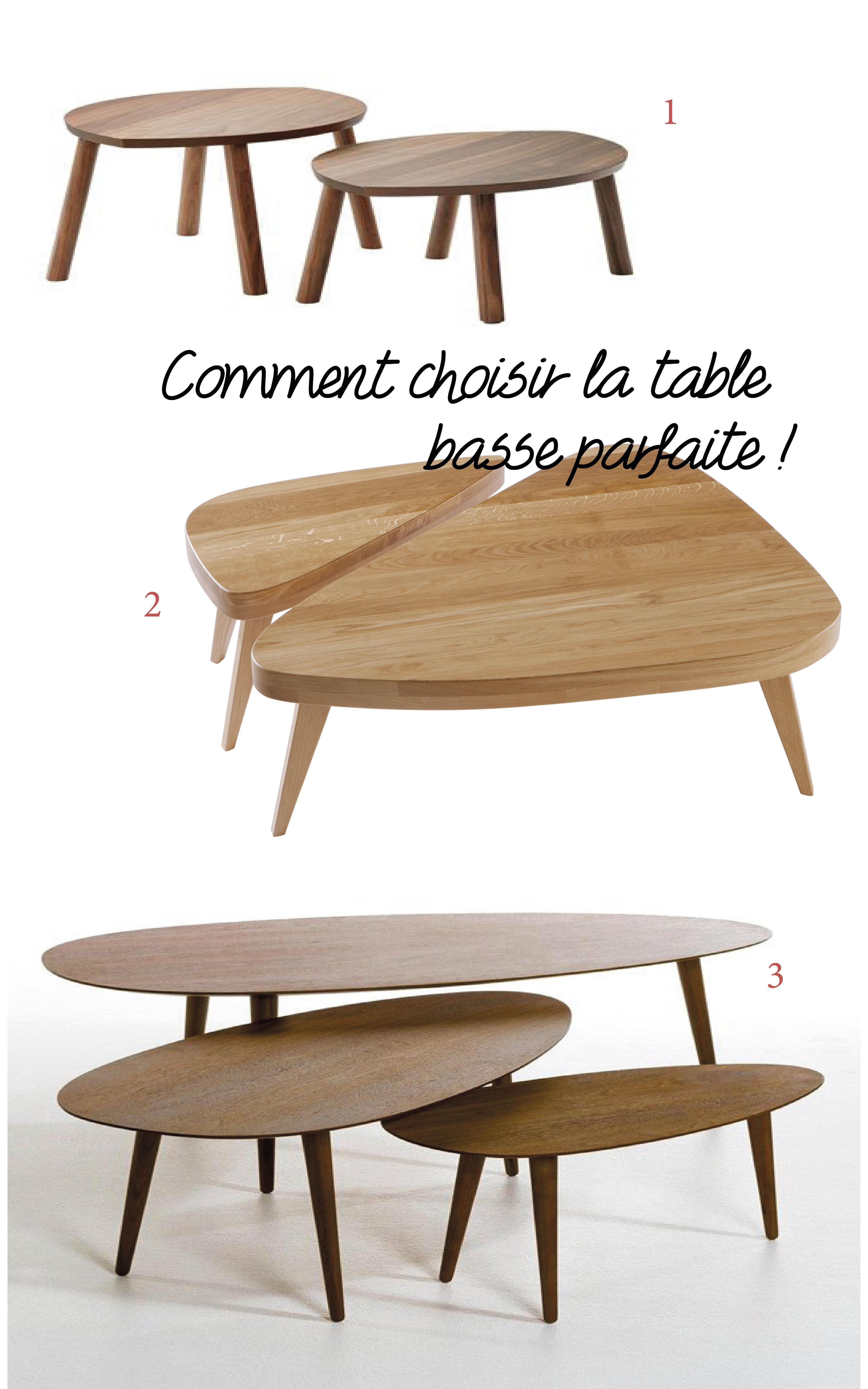 comment choisir table basse