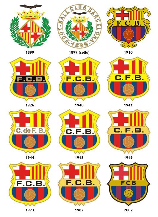 The FC Barcelona (Barça) logos throughout the years. From 1899. Catalonia  0ecf4254d63
