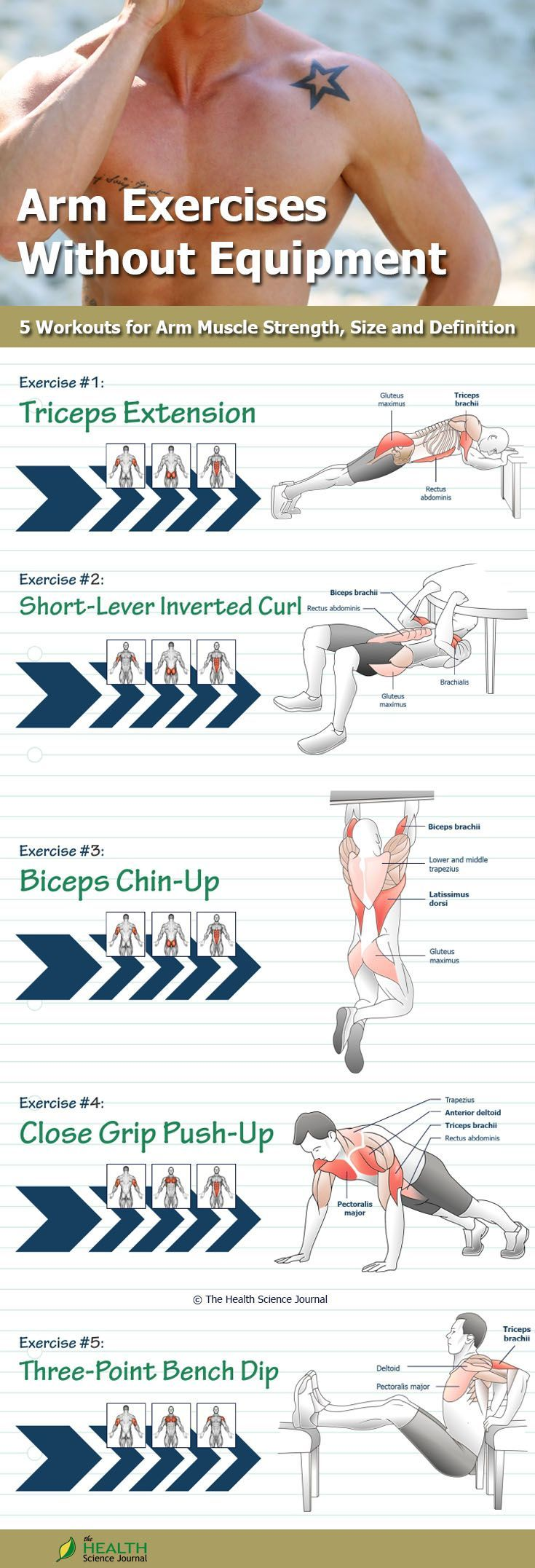 Bodyweight tricep exercises and bodyweight bicep exercises