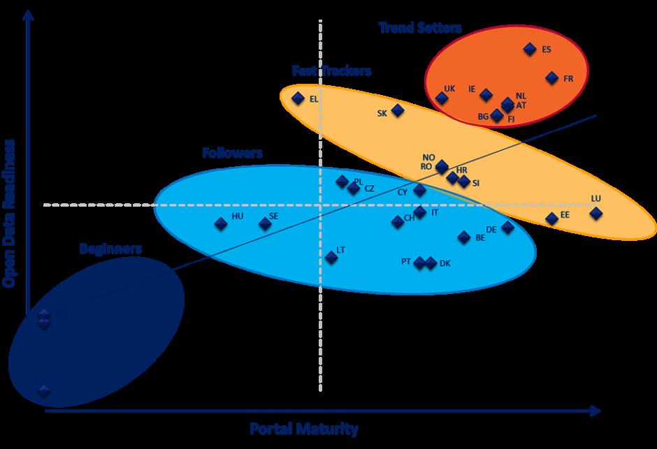 Tech Data Europe
