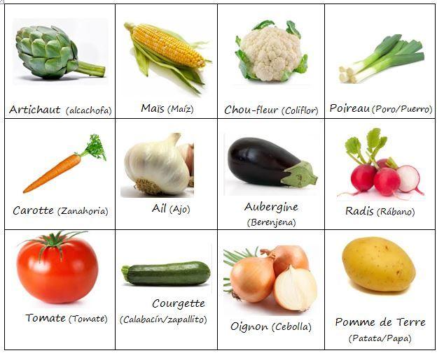 Las verduras en franc s vocabulario les l gumes for Las comidas en frances