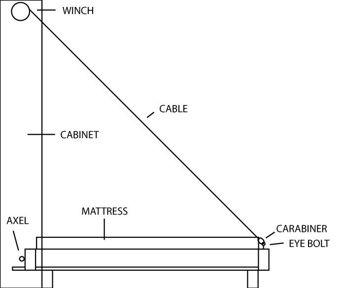 Ideas For Murphy Bed Pulley System In Comments Murphy Bed Diy