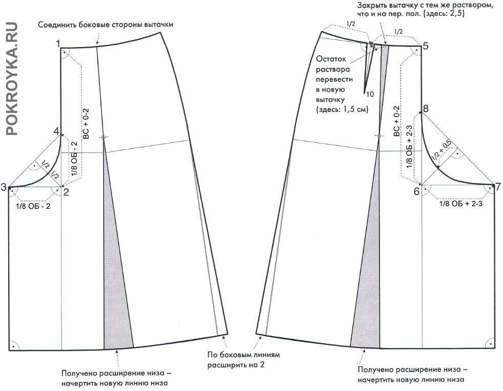Выкройки женской юбка брюки