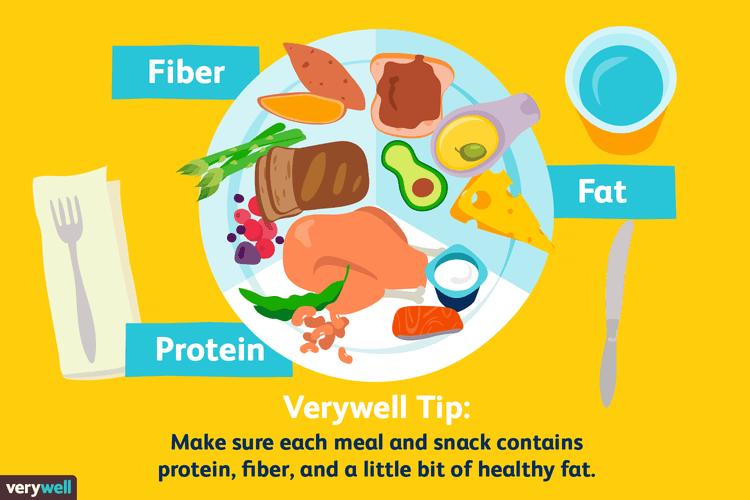 Photo of So planen Sie eine gesunde Ernährung für eine Woche mithilfe von Speiseplänen