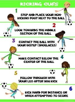 HOW DO I KICK A BALL OFF THE GROUND?This colorful Kicking Cues poster breaks down the steps involved in kicking a ball off the ground, successfully. The Kick is a standards-based, manipulative skill that is important for students to master in order to be successful in games and activities during daily physical education classes.