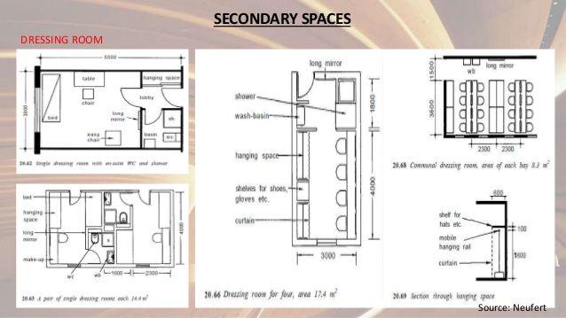 Image Result For Dressing Room Size 001 Senior Interior