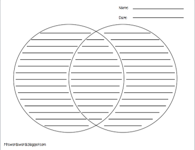 Free Blank Venn Diagram School Stuff Pinterest Blank Venn