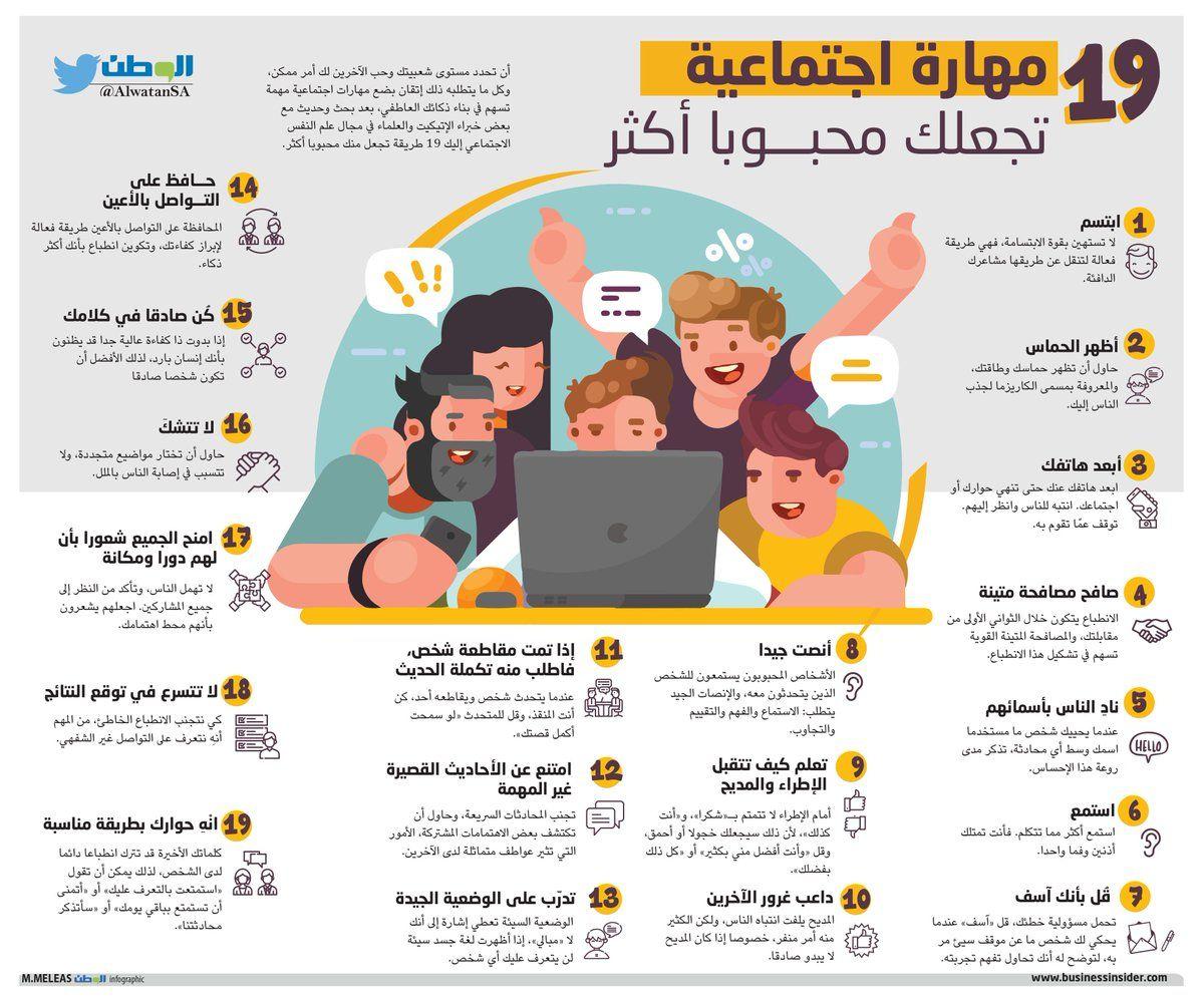 مهارات مهارة اجتماعية تجعلك محبوبا أكثر مهارات انفوجرافيك Life Skills Activities Learning Websites Life Skills