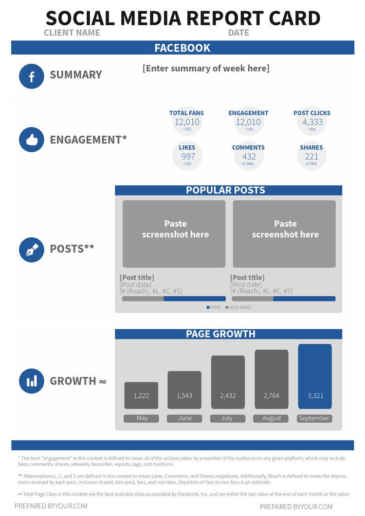 Use This Free Social Media Report Card Template To Wow Your Boss And Clients Photoshop Psd Social Media Marketing Tips Social Media Swansea Wales Andre Social Media Report Social