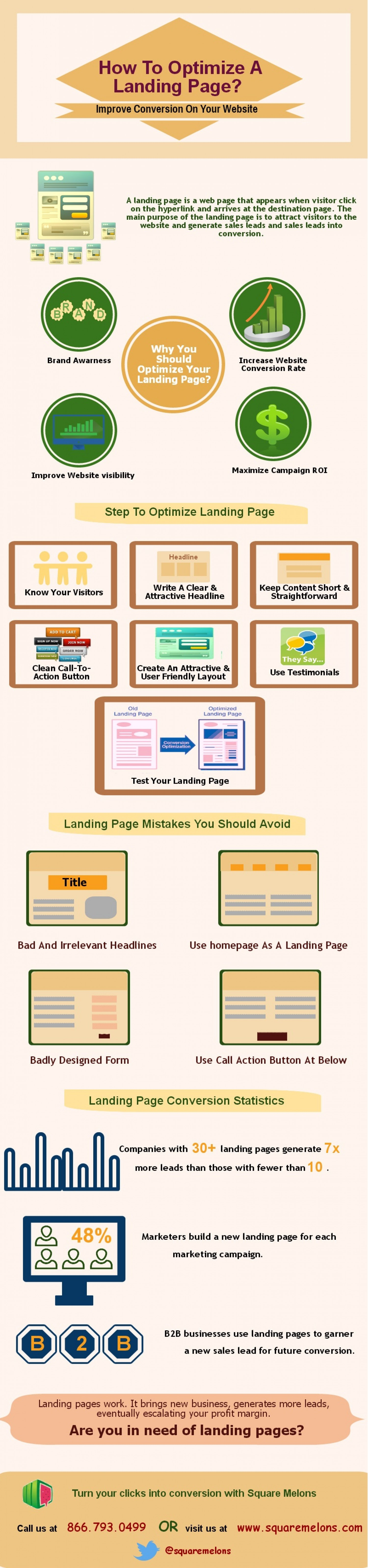 If you aim to generate easy leads, give your offers a place to shine, gain more business, and ultimately escalate your profit margin with the help your #landing_page, then follow these expert #tips_to_optimize_your_landing_page to enjoy maximum ROI. Tips to #optimize_landing_page..