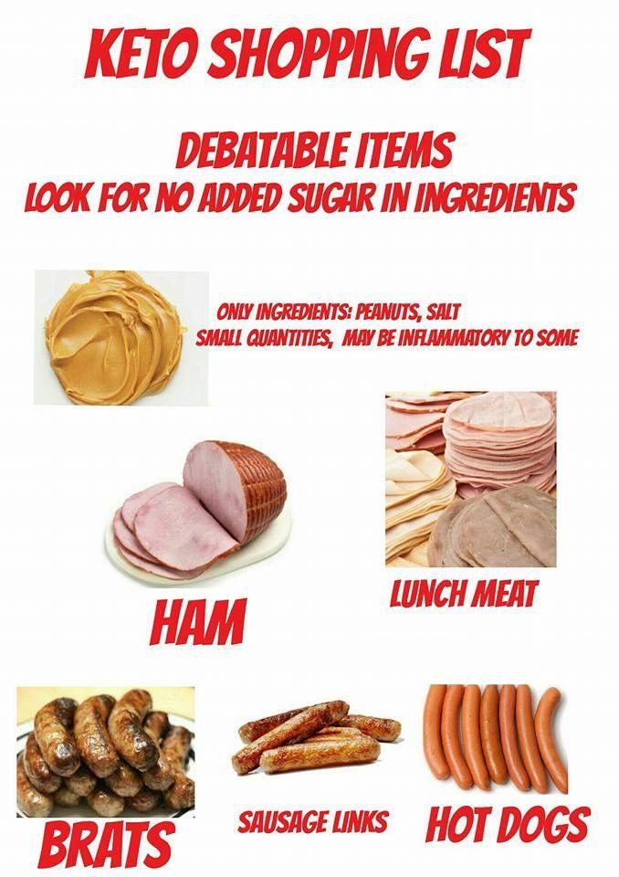 deli meats on keto diet
