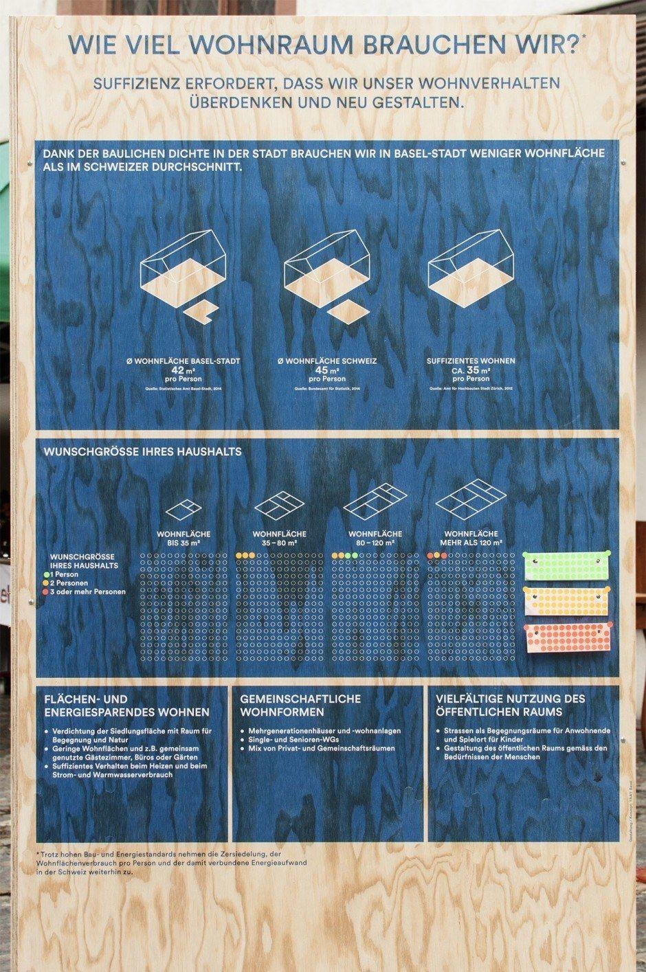 So sieht preisgekröntes InfografikDesign aus! in 2020