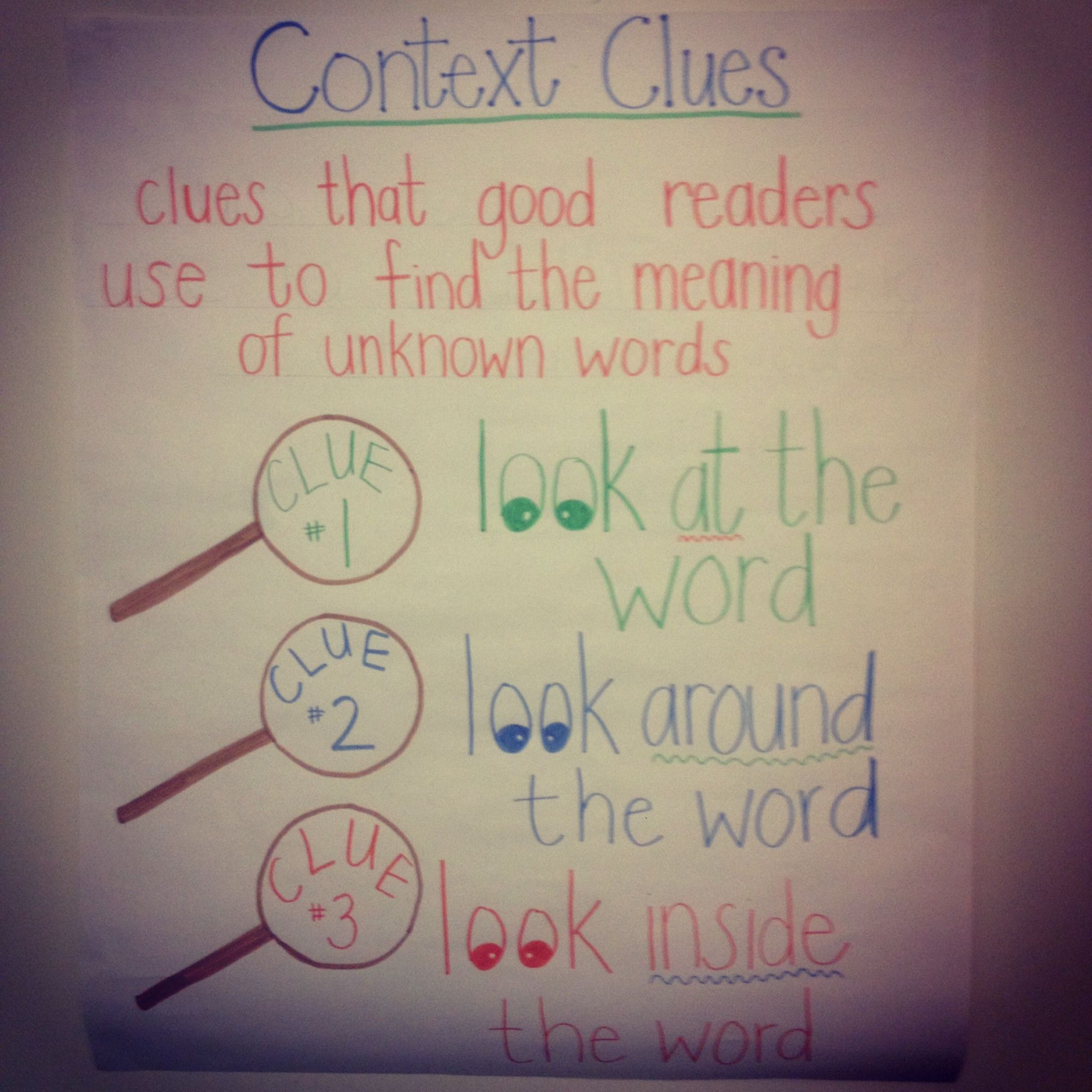 Context Clues Anchor Chart From 2nd Grade Daily 5 Mini Lesson