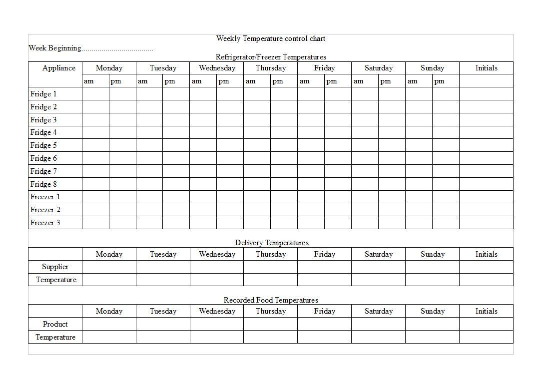 Haccp Food Temperatures Charts Temperature Chart Food