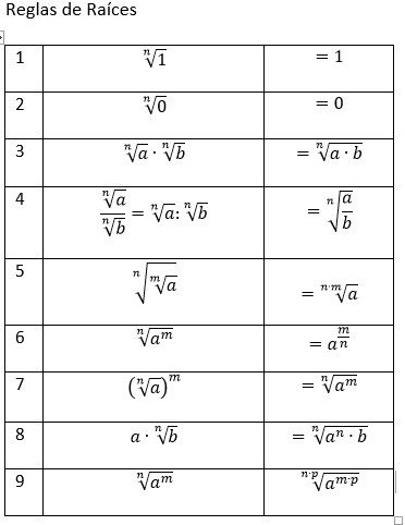 Pin De Effernando C En Math Potencias Matematicas Cursos De Matematicas Lecciones De Matemáticas