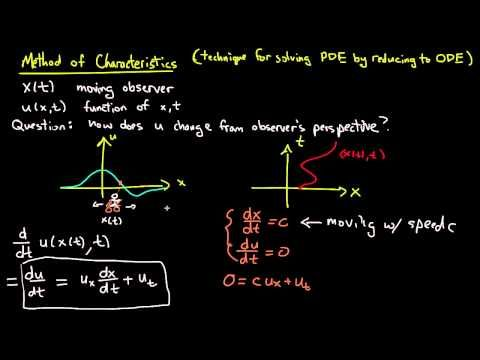 Method of characteristics for solving PDEs | Mechanical Engineering
