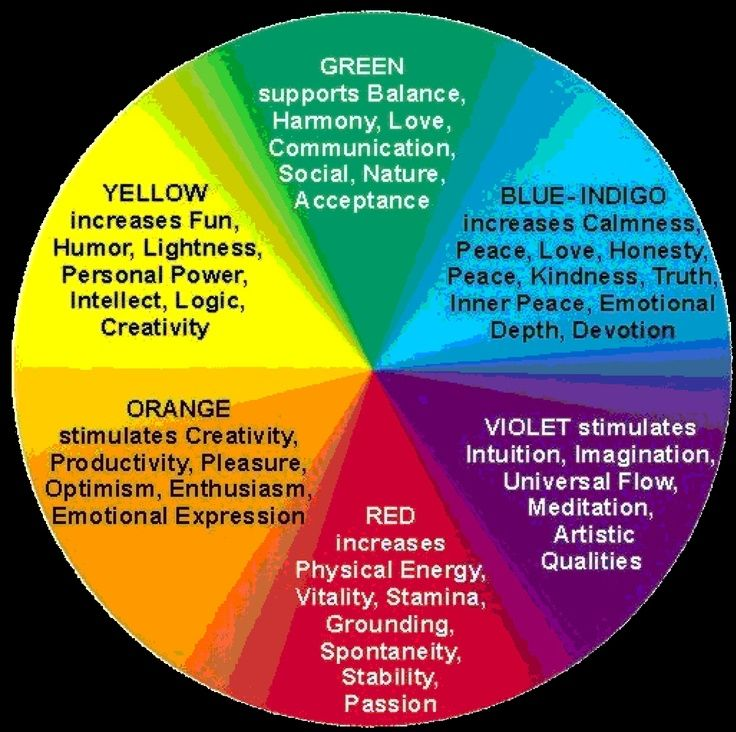 simple qualities of each major color