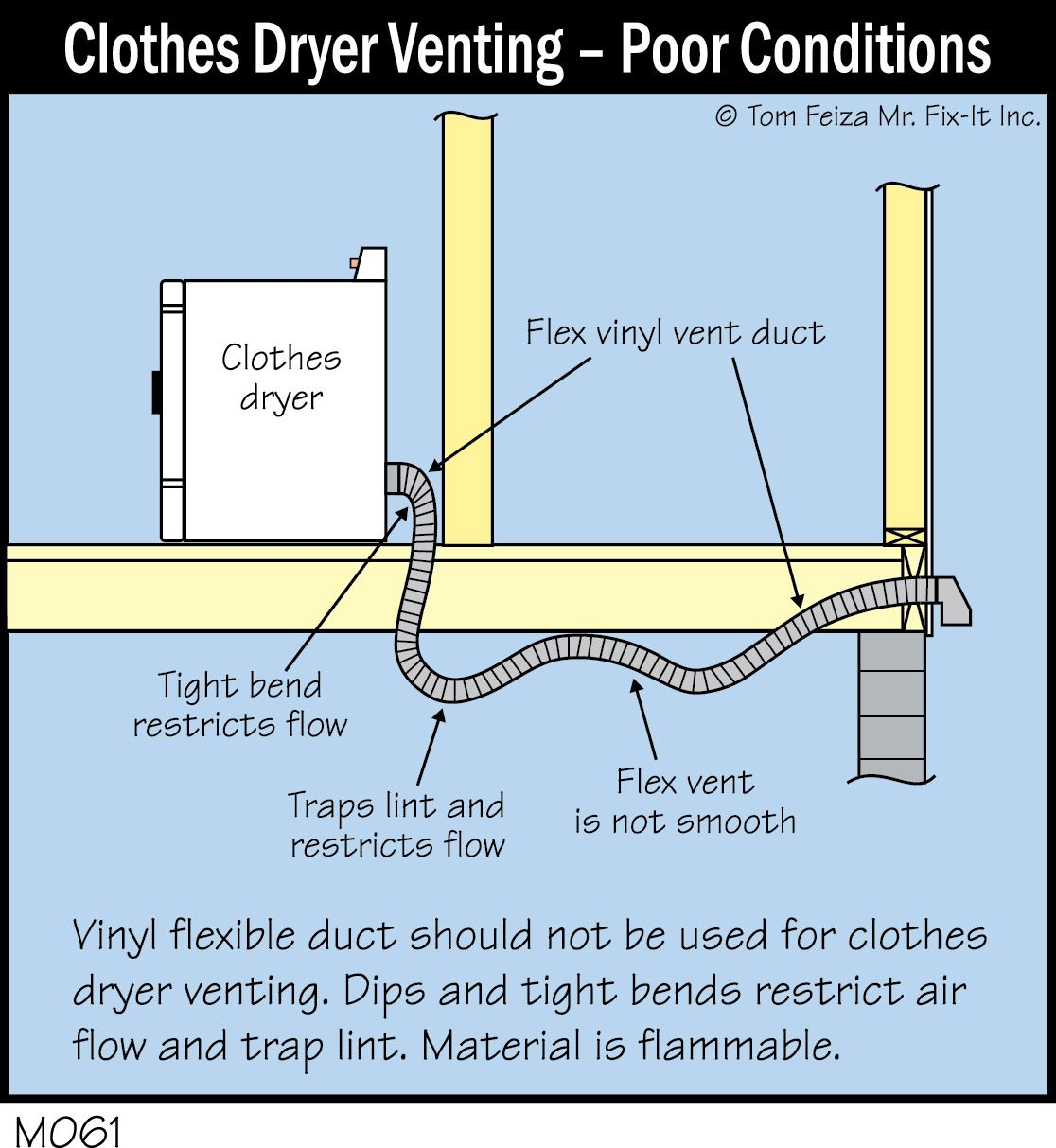Pin By Dan Kircher On House Closet Clothes Dryer Washer
