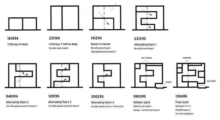 mvrdv - Buscar con Google | Esquemas | Pinterest | Le corbusier ...
