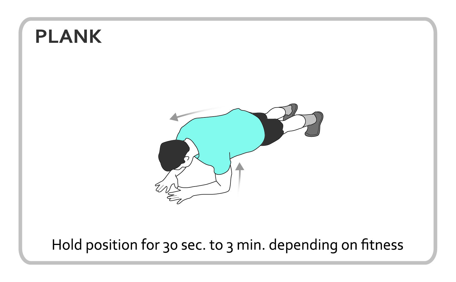 Plank Exercise Diagram Core Personal Fitness Workout