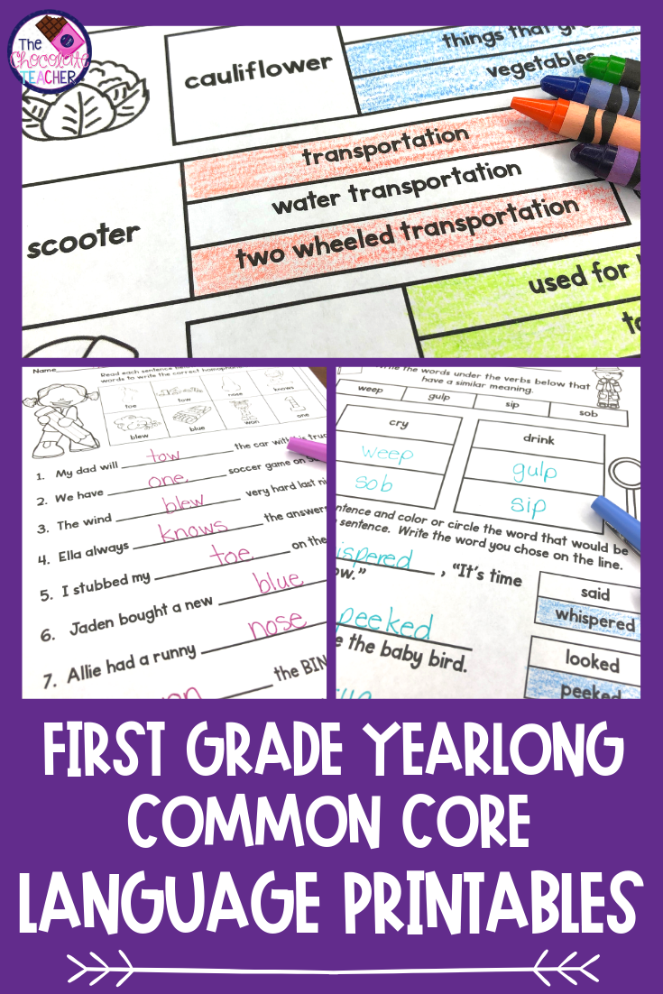 Are You Looking For First Grade Grammar Printables For The Whole Year This Unit Has You Covered I Word Work Stations Grammar And Vocabulary Math Number Sense [ 1102 x 735 Pixel ]