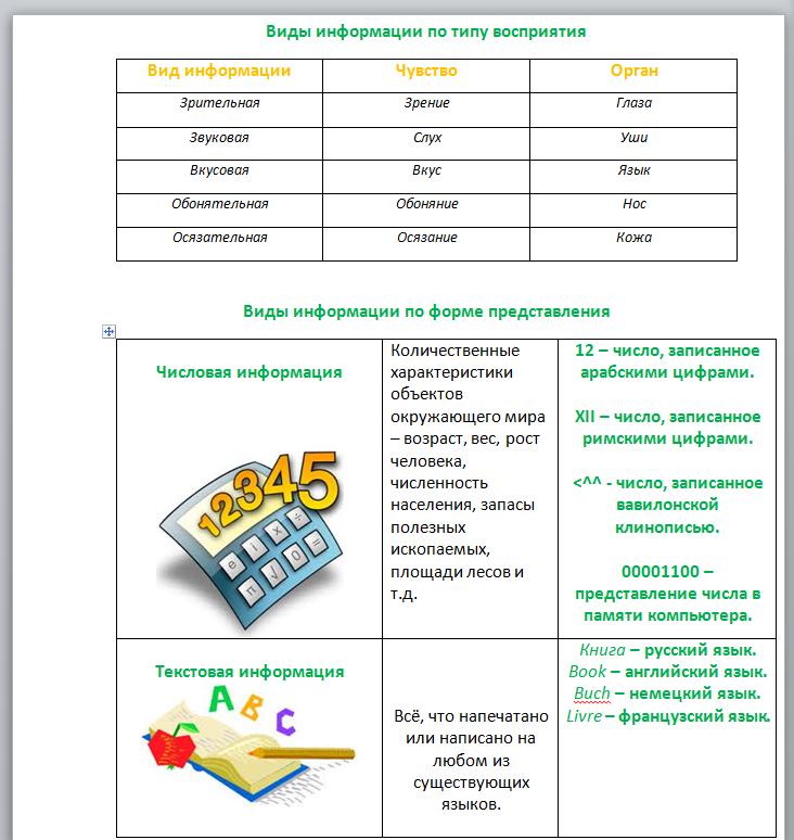 Конспект урока по русскому языку 3 класс правописание приставок с гласной а