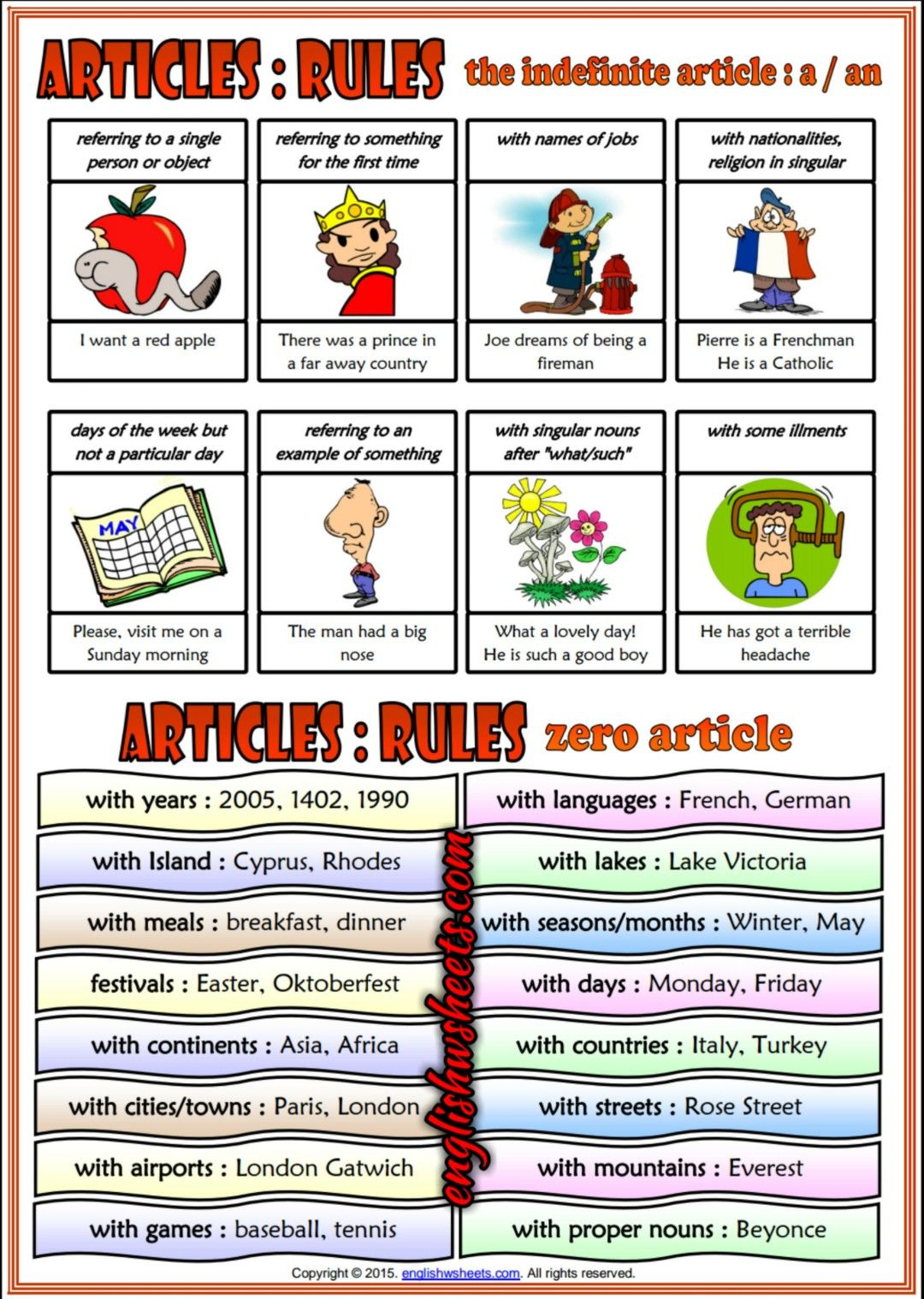 The Indefinite And Zero Article Esl Classroom Poster For