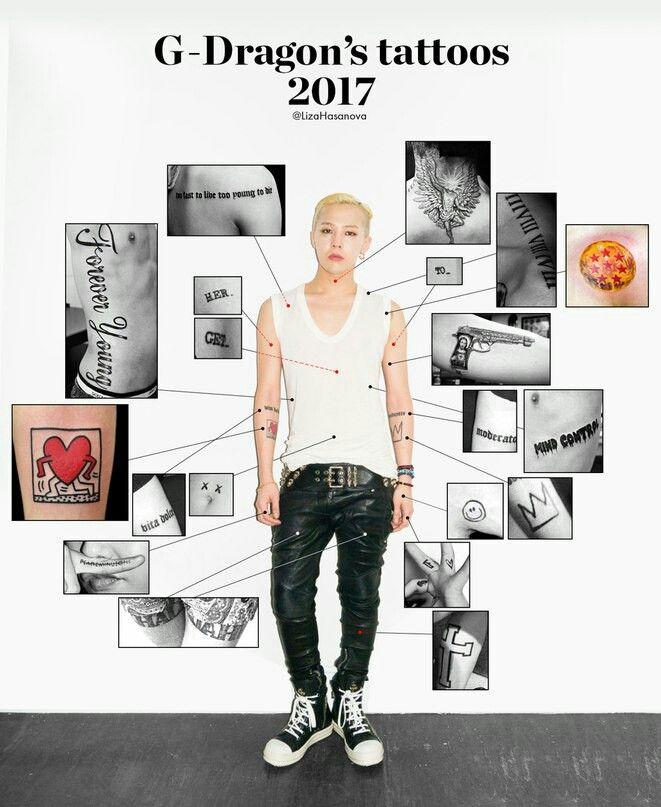 G Dragon's tattoos 2017