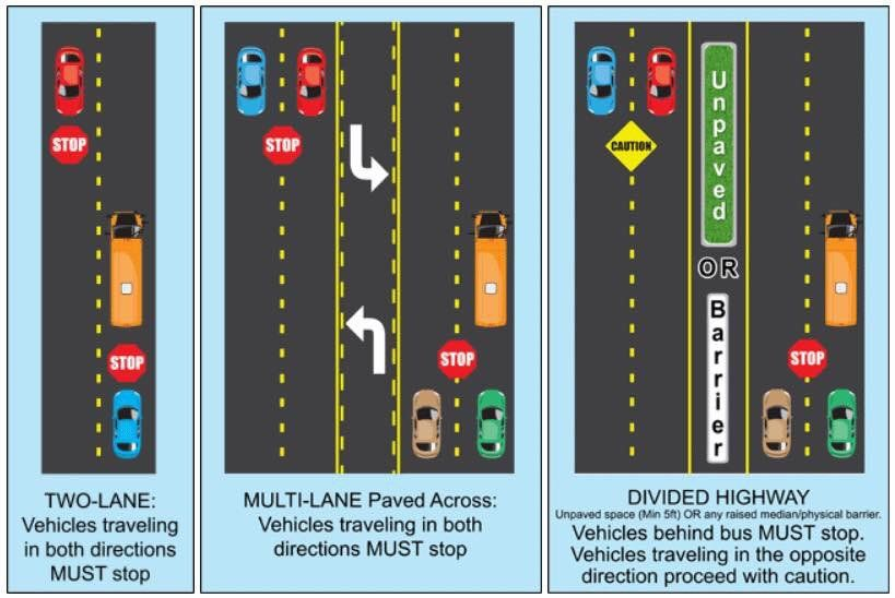 Is there a right and a wrong way to drive in school zones