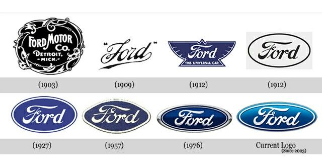 Ford Logos With Images Logo Evolution Modern Branding Logo