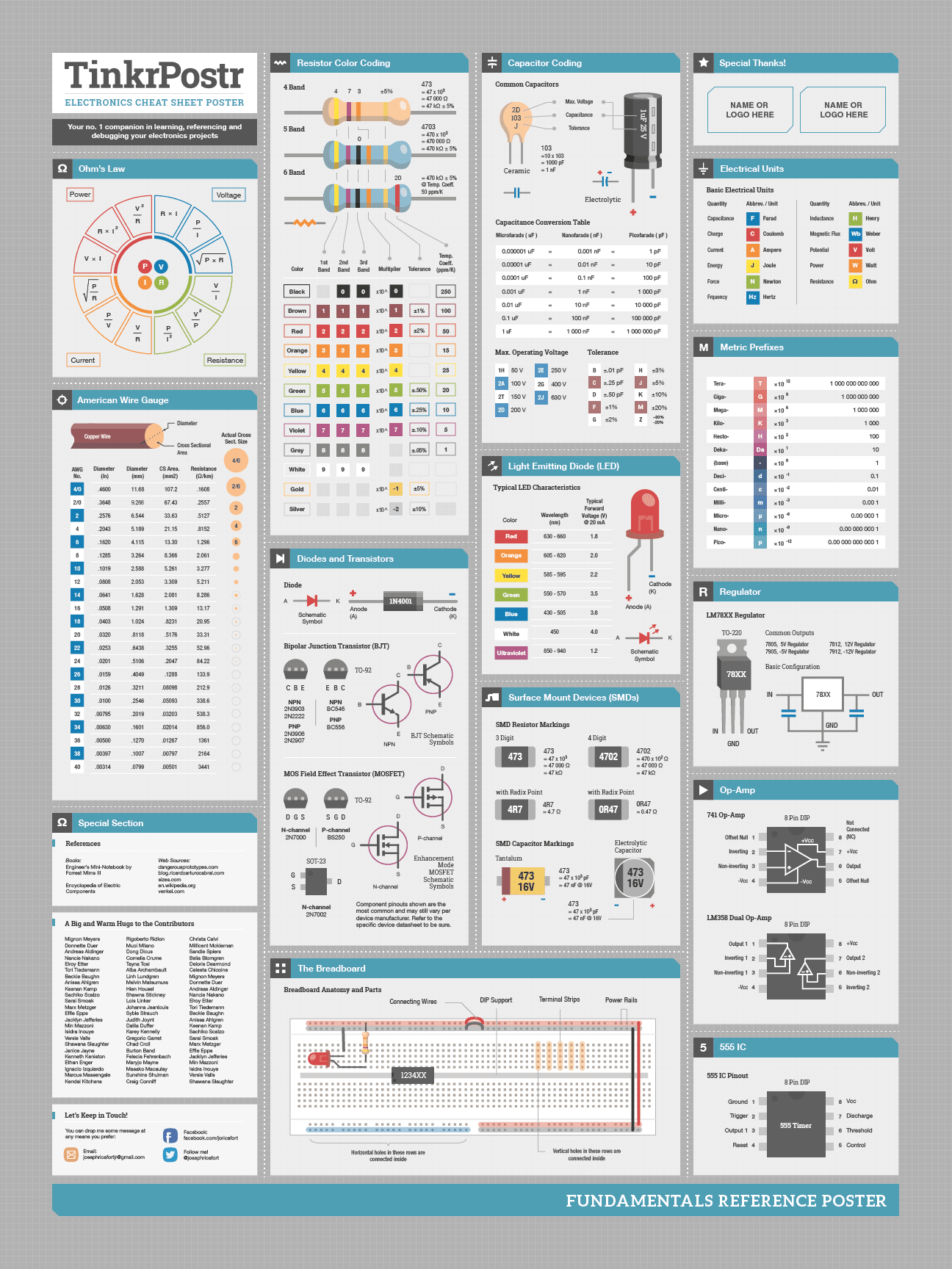 Collectible Cheat Sheet Posters In Learning Electronics And Building Led Driver Circuit Schematic Http Www Learningelectronics Net Circuits Projects Check Out Tinkrpostr Basic Reference On Indiegogo
