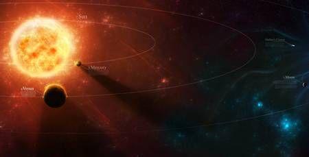 Kepler Torvenyei Google Kereses Rajzok
