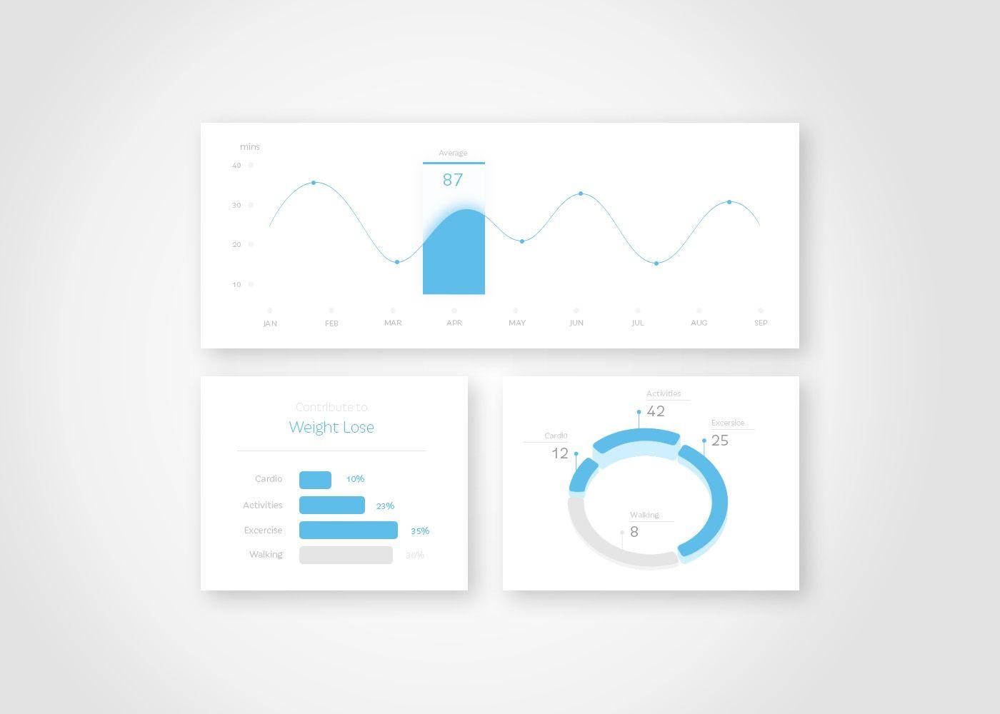 Day018 analyticschart