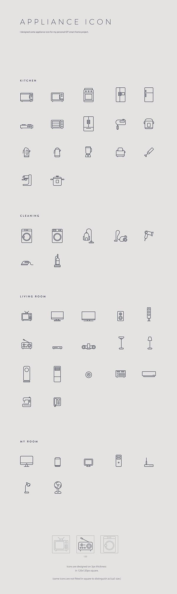 Appliance Icon Design on Behance