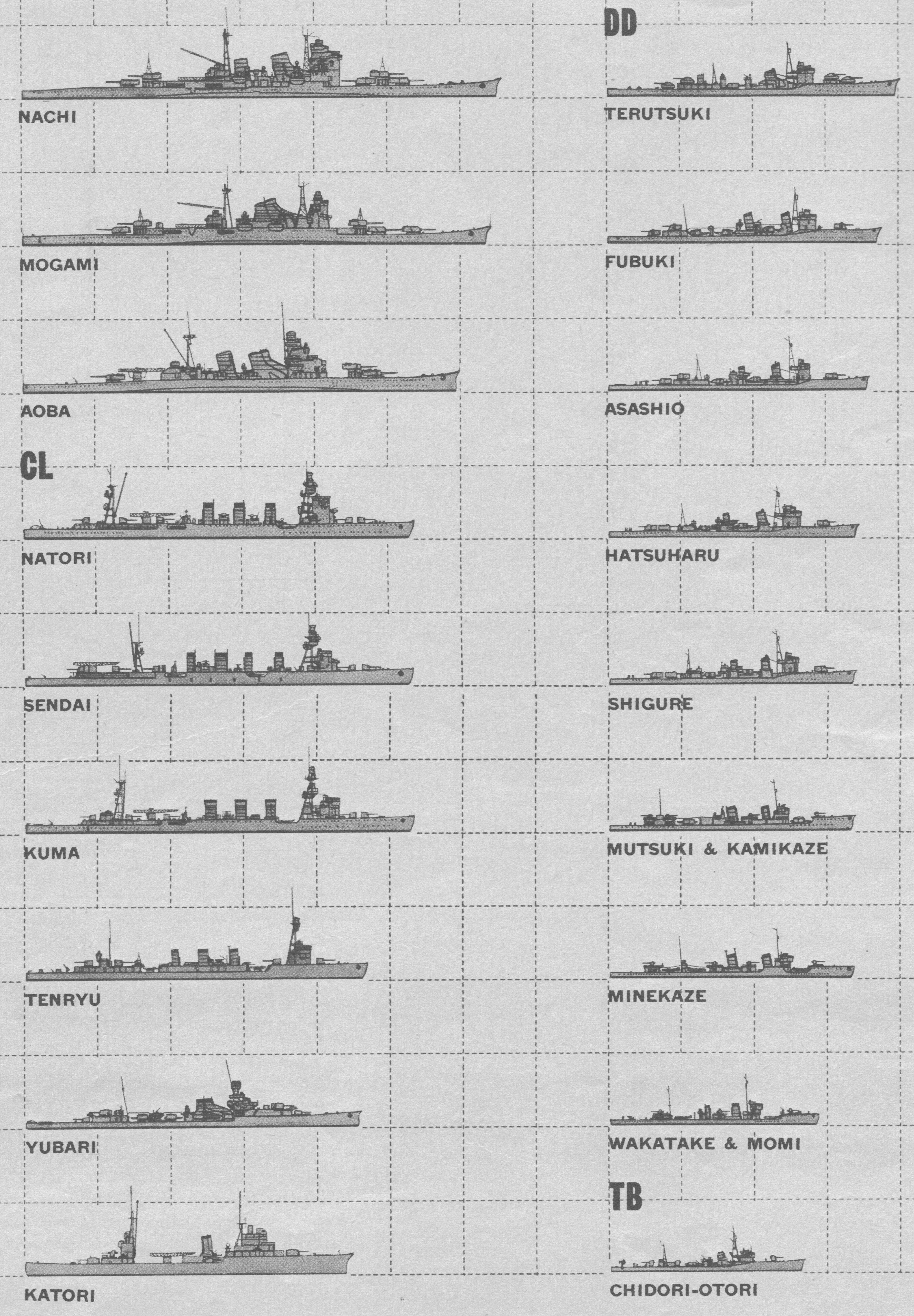 Size Comparison Iowa Yamato Battleship Bismarck Battleships - not ...