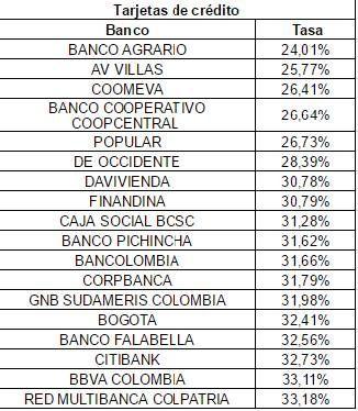 banco bbva colombia credito para vivienda